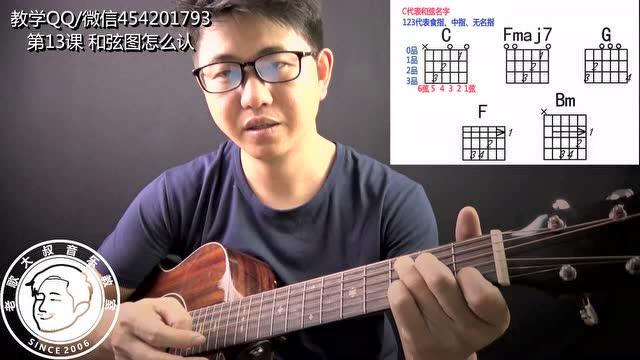 第13课 和弦图怎么认 老歌大叔吉他教学