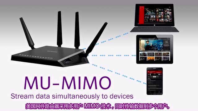 美國網件路由器的MU_MIMO技術