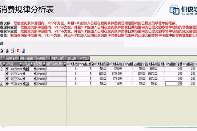 伯俊郑州服心计划第九期-报表中心