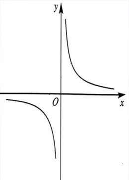 新人教版九年級數學下冊26.1 反比例函數