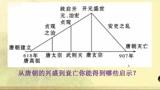 七年級歷史下冊第一單元 隋唐時期:繁榮與開放的時代5 安史之亂與唐朝衰亡