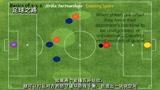 足球战术丨九人制3-3-2阵型基础-前锋部分