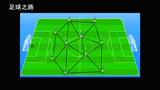 足球战术丨实例讲解足球比赛