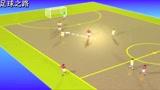 足球战术丨五人制边线球进攻套路-01